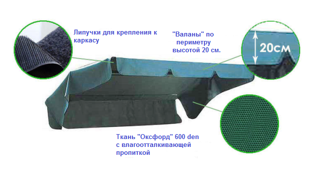 Ткань для садовых качелей