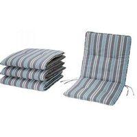 Пошив сидений для садовой мебели